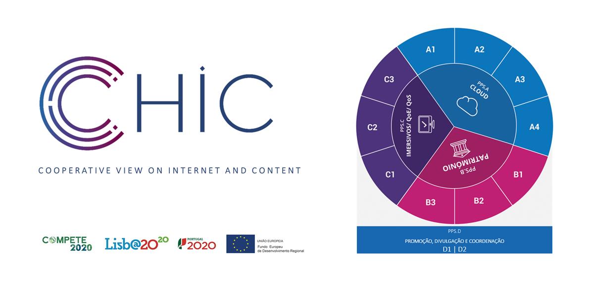 Logo do CHIC